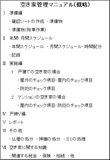 空き家管理マニュアル(概略)