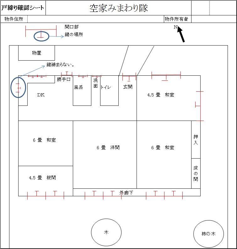 戸締り確認シート(サンプル)